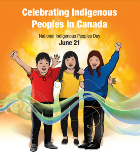 21 June National Indigenous Peoples Day 2020 greeting pics